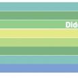 Parte lunedì 15 aprile, nell'Aula Magna storica dell'Ateneo Federico II, ilProgetto FEDERICO – Formation Experiences Didactic Evaluation Reflexivity Innovation Competences Organization, per la formazione alla didattica destinata ai Ricercatori TDB. Il [...]